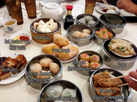 Man Fuel Food Blog - Chau Chow City - Boston, MA - Dim Sum Cheat Sheet
